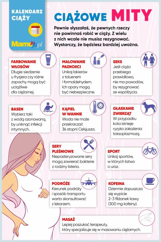 Ciążowe mity