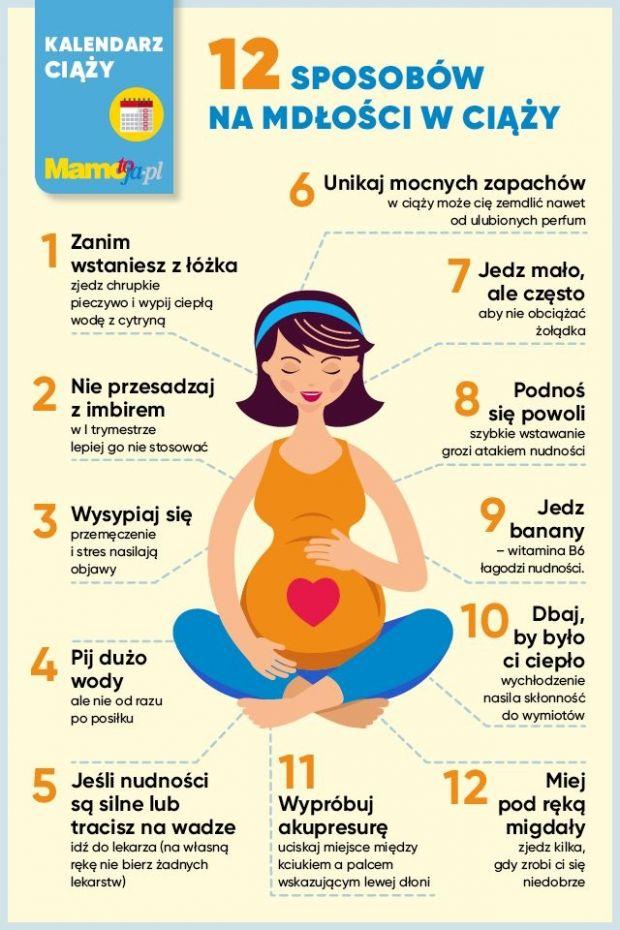 sposoby na mdłości w ciąży
