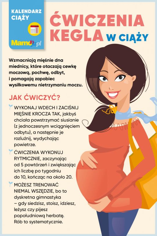 ćwiczenia mięśni Kegla w ciąży - infografika