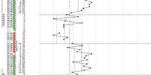 cykl miesiączkowy, wykres cyklu, dni płodne, dni niepłodne