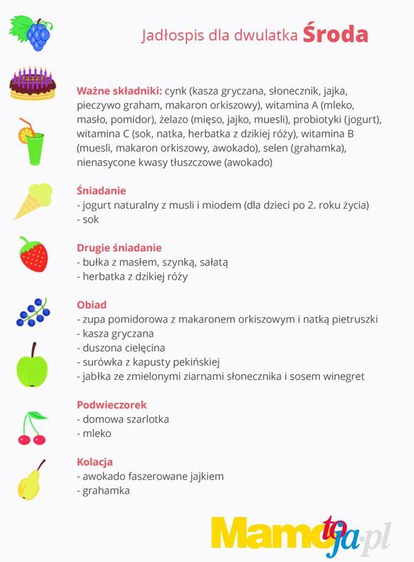 jadłospis dla dwulatka na cały tydzień (środa)