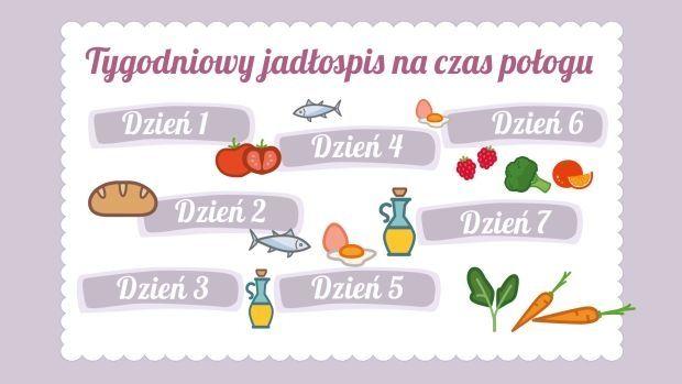 dieta po porodzie jadłospis na 7 dni