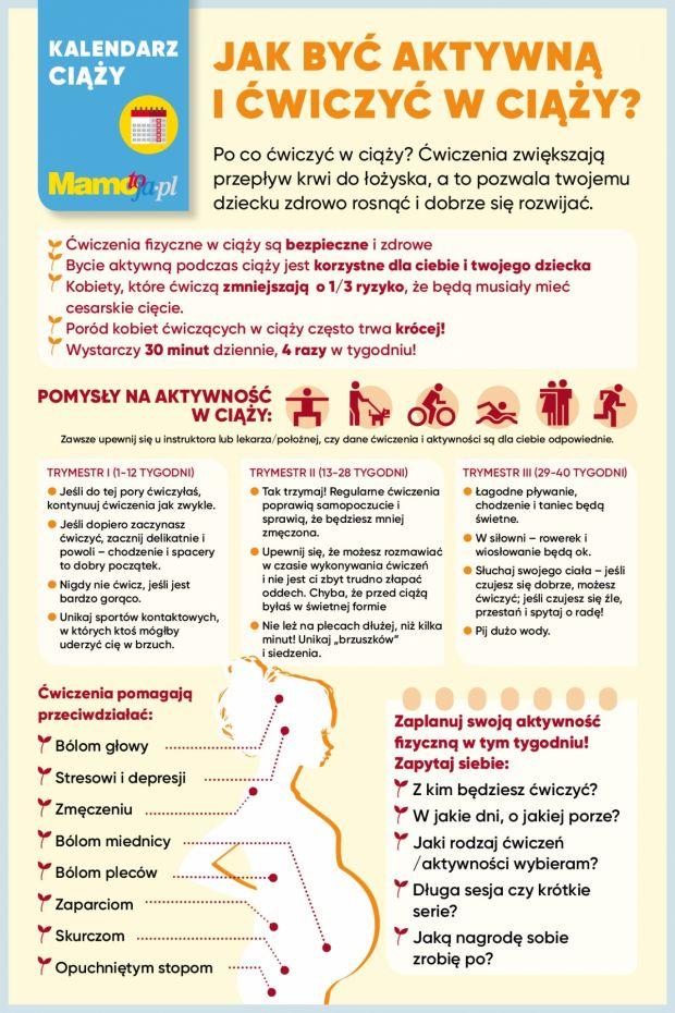 Jak ćwiczyć i być aktywną w czasie ciąży? Infografika do druku
