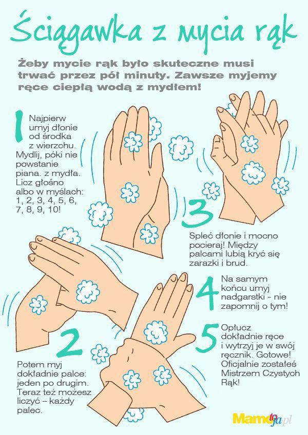 Instrukcja: jak myć ręce?