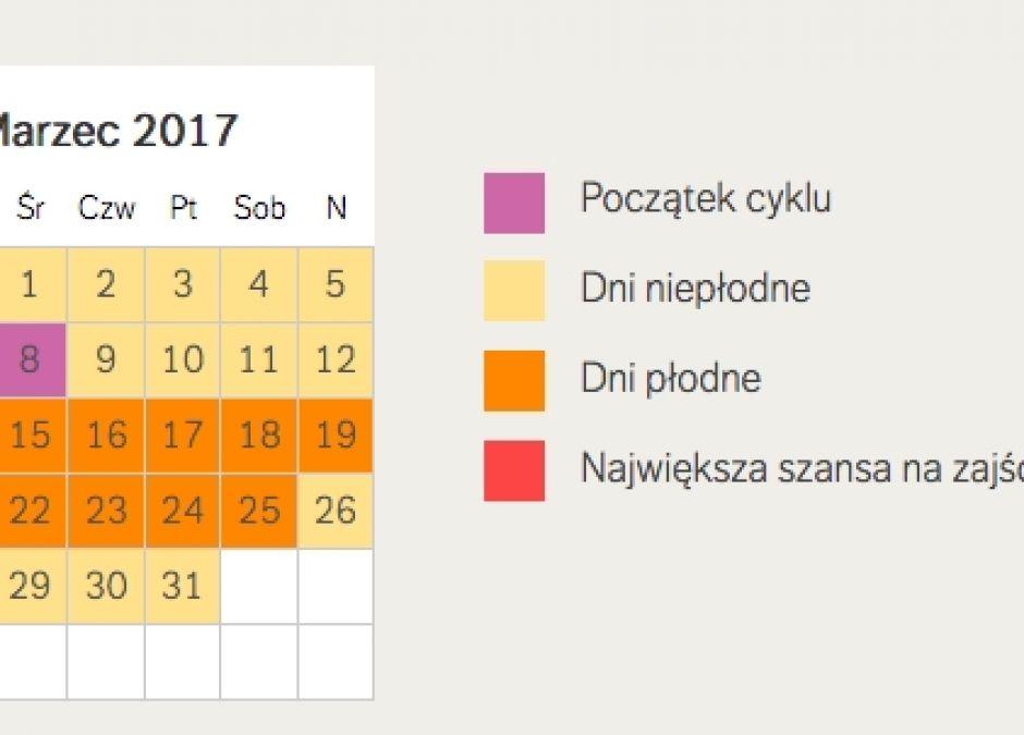 jak obliczyć dni plodne, kalendarz dni płodnych, owulacja, jajeczkowanie, metody obliczania dni płodnych