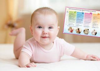 Sprawdź, czy twoje dziecko dobrze sięrozwija - check lista do druku