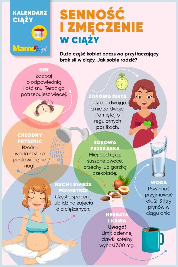 Jak sobie radzić z sennością w ciąży?