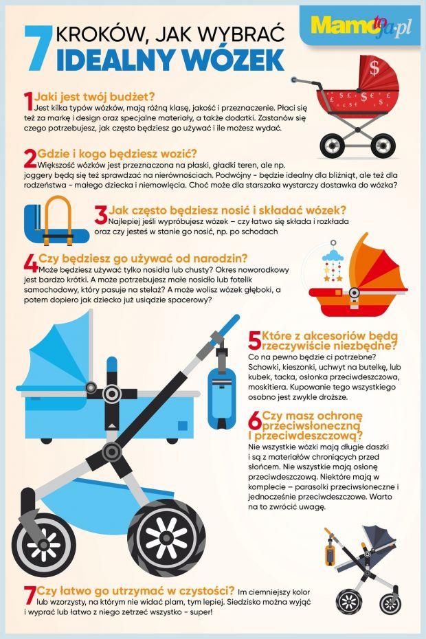 7 kroków, jak wybrać idealny wózek - infografika