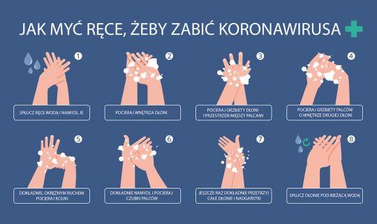mycie rąk profilaktyka koronawirusa