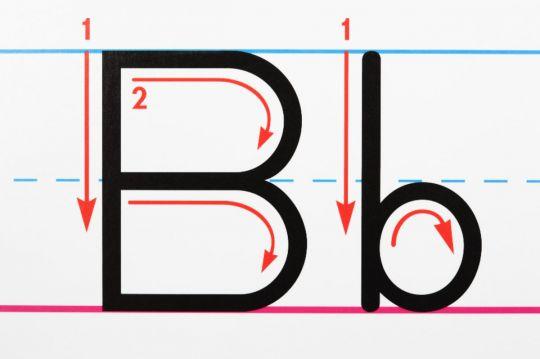 litera b do druku kolejność rysowania linii