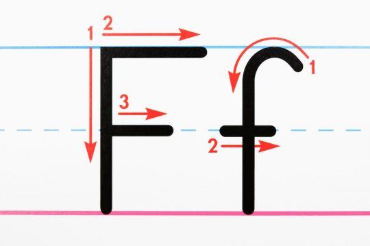 litera f do druku schemat