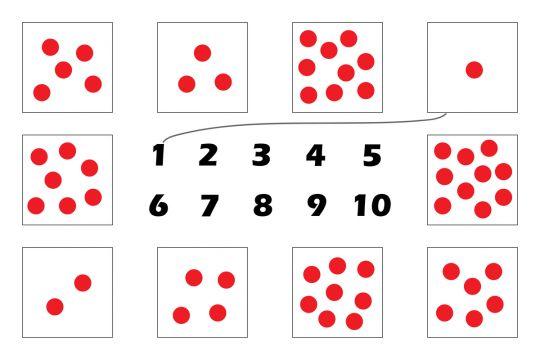 metoda Domana matematyka