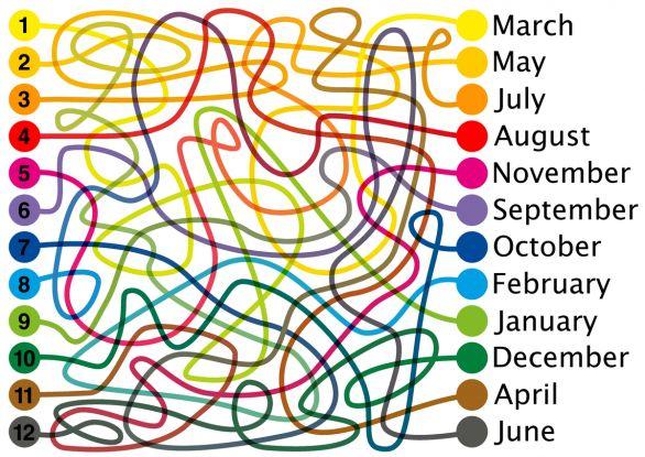 miesiące po angielsku - labirynt