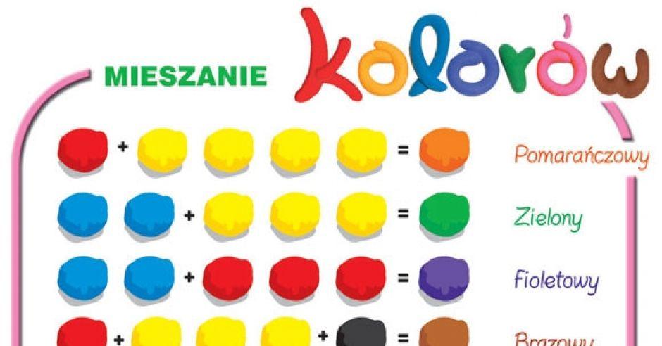 mieszanie kolorów, mieszanie farb, kolory