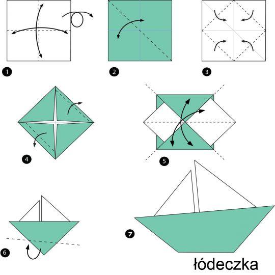origami dla dzieci łódeczka