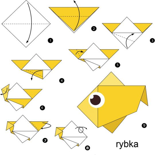 origami dla dzieci ryba