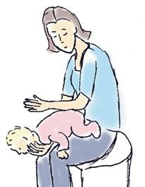 zakrzytuszenie u dziecka pierwsza pomoc