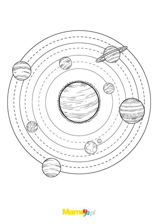 układ słoneczny kolorowanka planety na orbicie słońca
