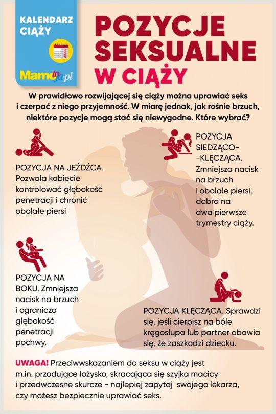 pozycje seksualne w ciąży - infografika