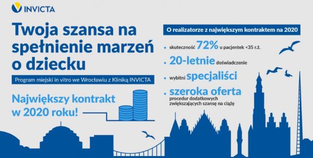 program dofinansowania in vitro we Wrocławiu