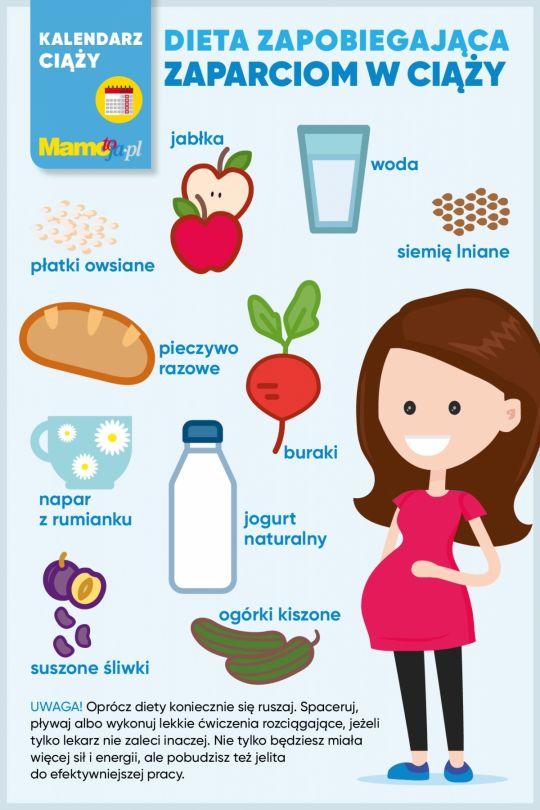 Sposoby na zaparcia w ciąży - infografika