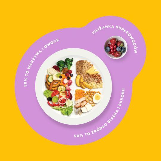 Światowy Dzień Owoców i Warzyw: 16 października
