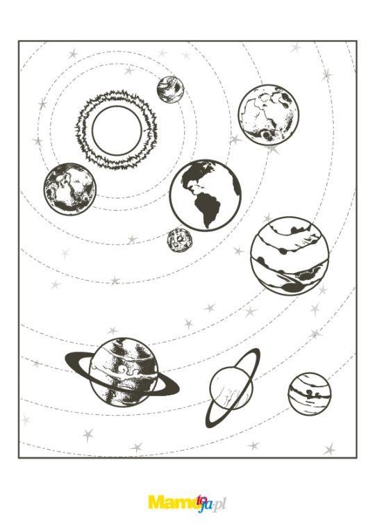 układ słoneczny do druku z planetami na orbitach wokół słońca