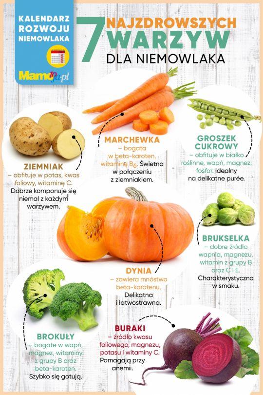 Najzdrowsze warzywa dla niemowlaka
