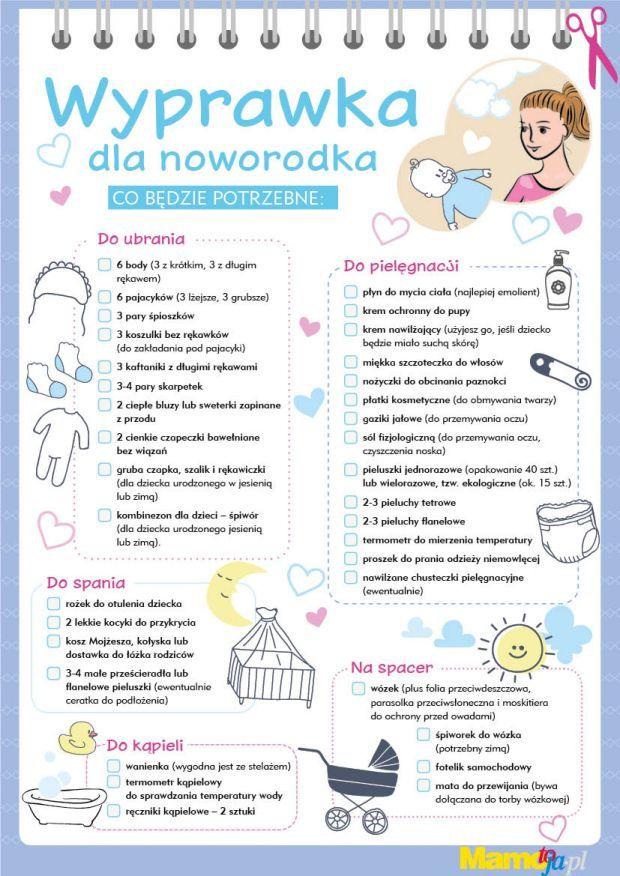 lista wyprawkowa dla noworodka