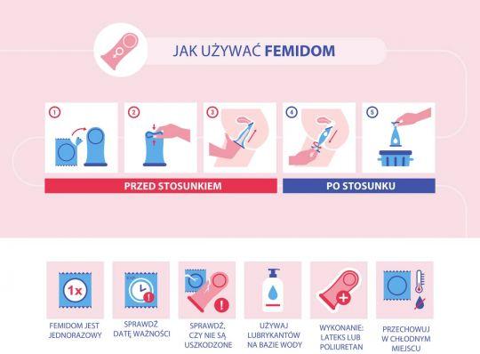 zakładanie prezerwatyw jak założyć prezerwatywę damską femidom