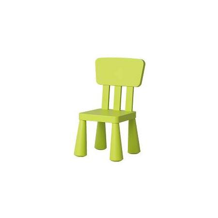Mammut Krzesełko Ikea Opinie Testy Cena